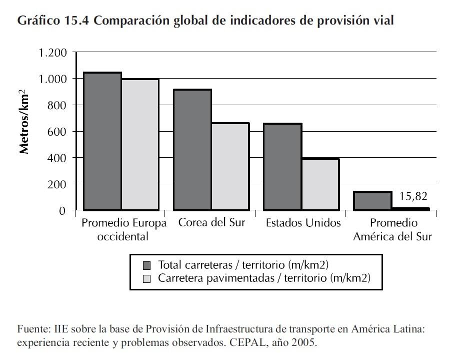 provision-vial