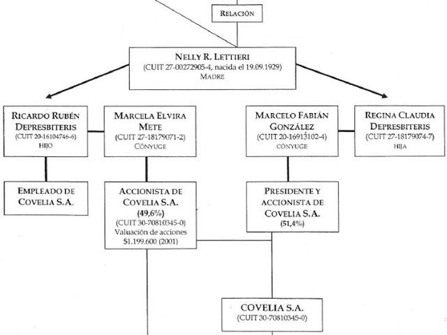 relaciones-familiares-grupo-covelia